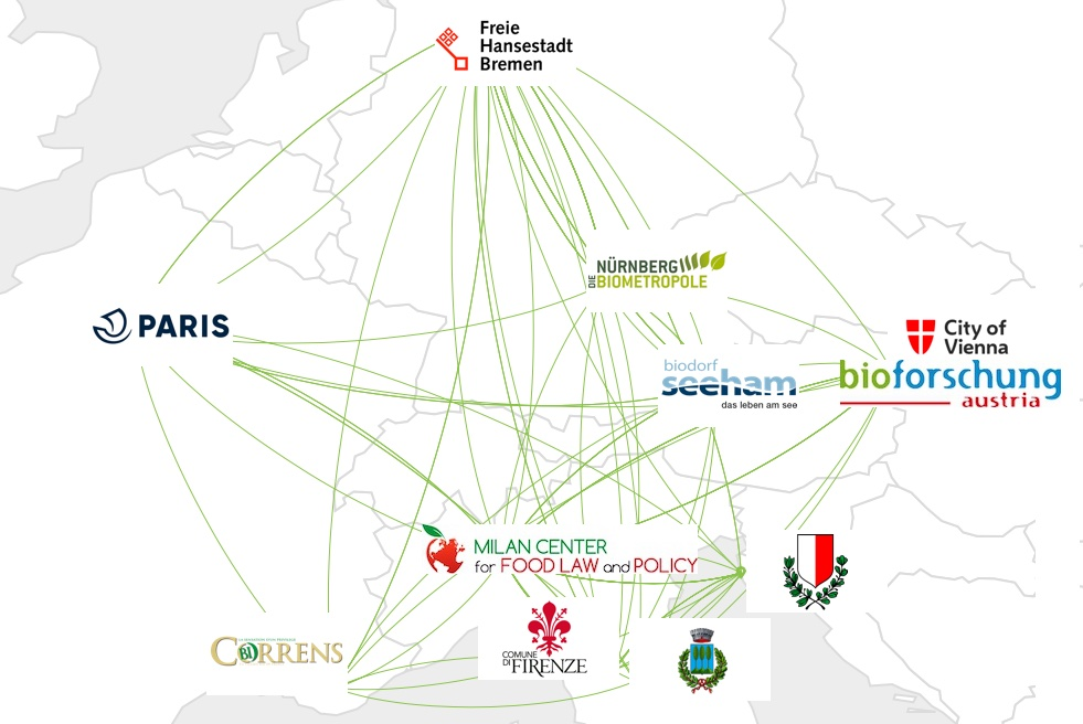 Organic Cities Network Europe member towns cities and municipalities